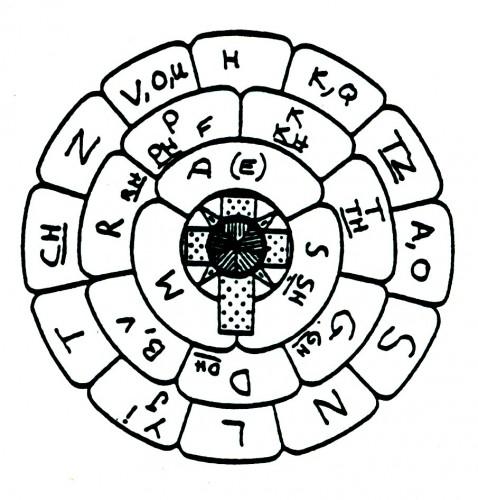 cercleherm1.jpg